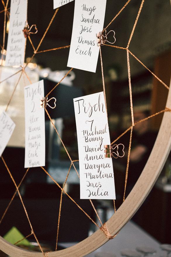Sitzplan für Hochzeitsgäste einer traumhaften Hochzeit in Augsburg